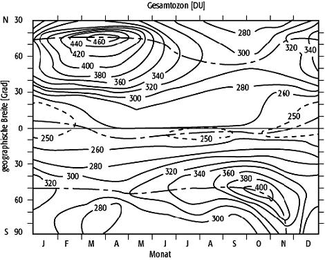 lsung von bewegungsgleichungen und kontinuittsgleichung der f schicht mit speziellen anwendungen auf erdmagnetische baistrungen rster r